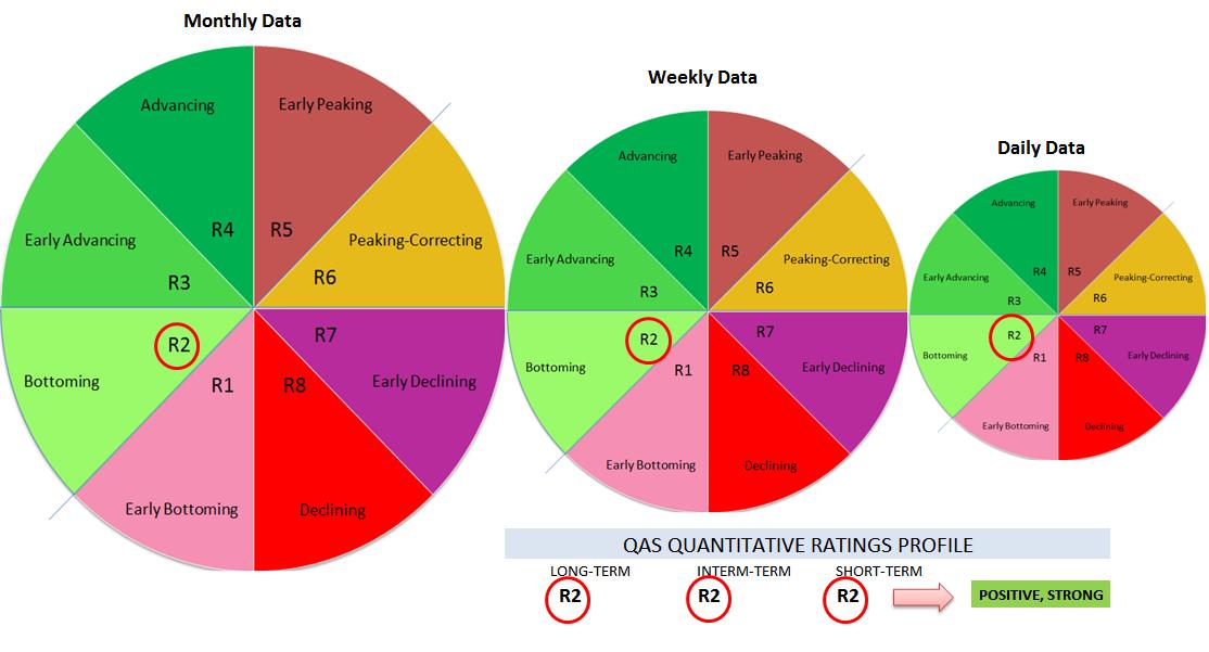 ratings_diagram